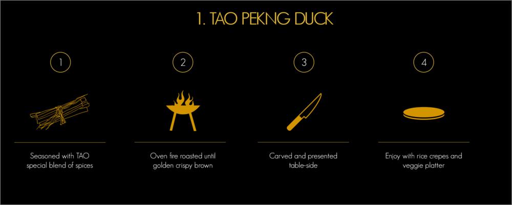 Tao Peking Duck-1.png