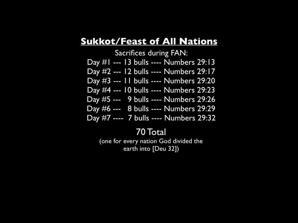 12.23.18 sermon visuals.014.jpeg