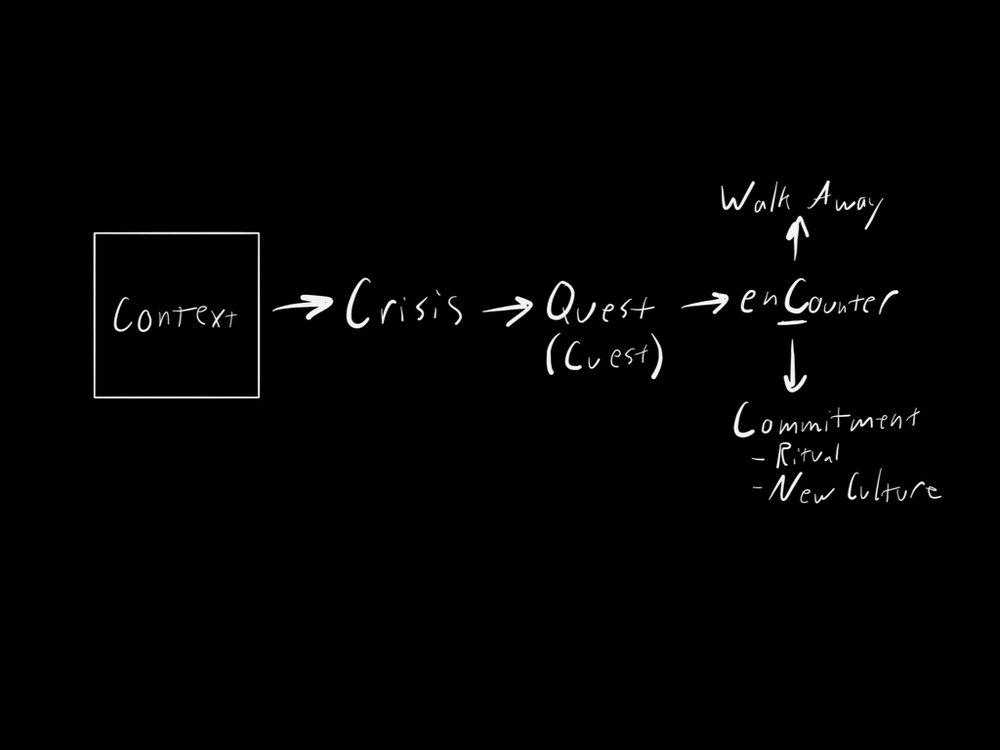 4_7_19-sermon visuals .015.jpeg