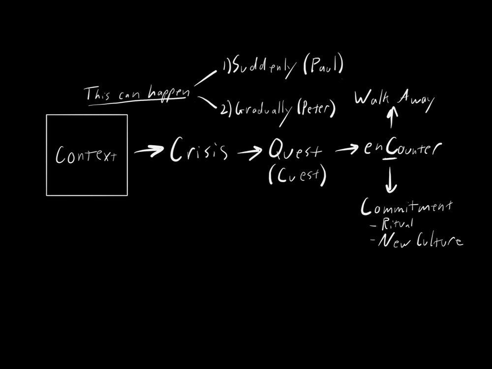 4_7_19-sermon visuals .017.jpeg