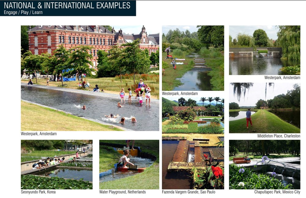 International examples of how a stormwater retention feature can double as a recreational feature (image courtesy of nola.gov)