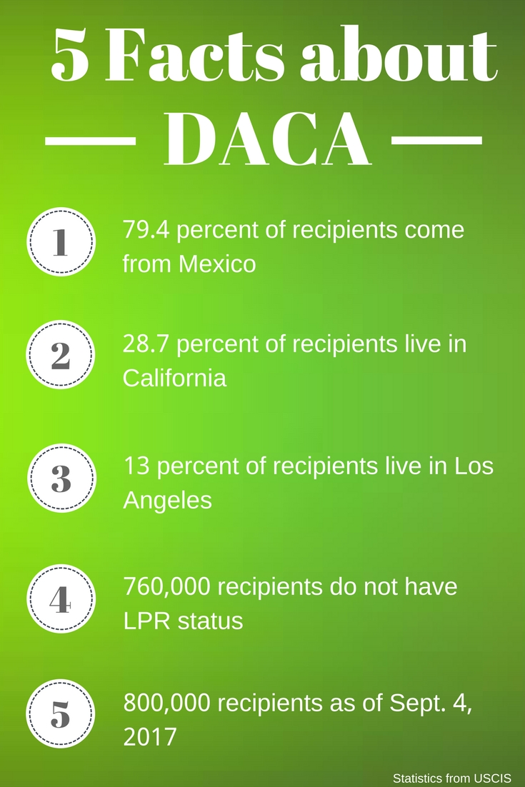 Facts about DACA.jpg