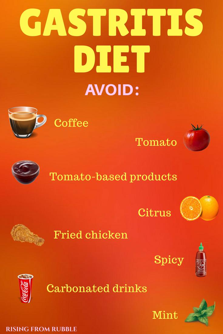 Gastritis diet (1) copy.png