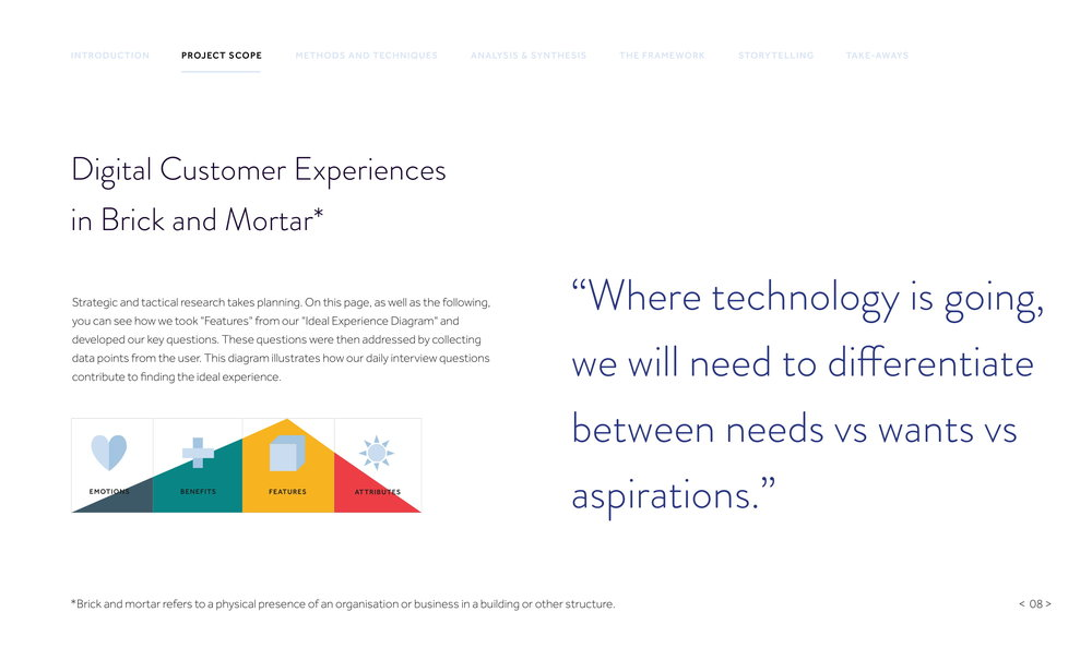The above framework has been introduced to the ux industry by the firm, lextant based in ohio.