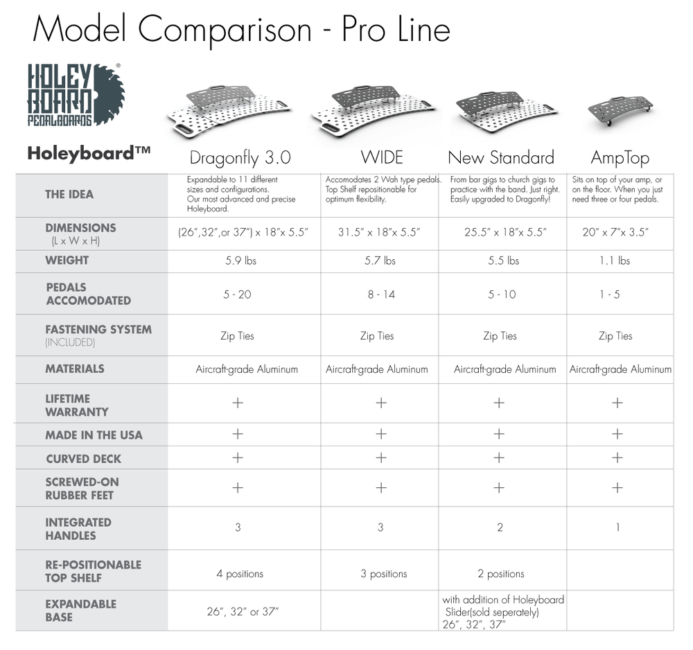 Holeyboard-Pro-Series-Model-comparison.png