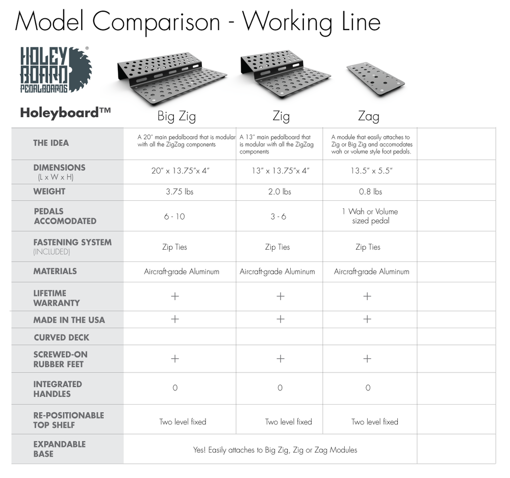 Holeyboard-Working-Series-Model-comparison-copy.png