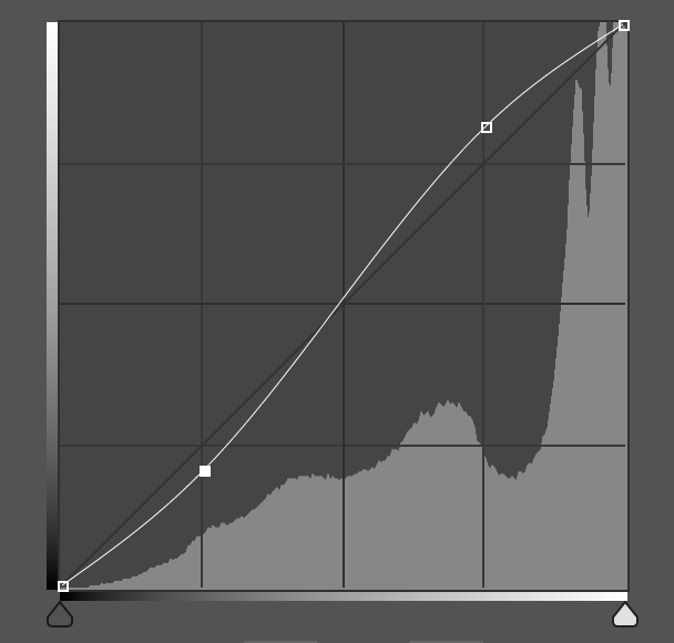 Este es el ajuste de curvas clásico: fíjate que la posición de los puntos de ajuste hace que tenga una disposición muy simétrica.