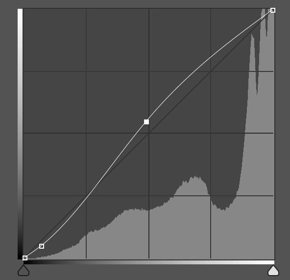 Este es uno de los ajustes de partida para conseguir fotos muy luminosas: el punto de la curva de las luces está más al centro y es mucho más acentuado que el punto de las sombras.