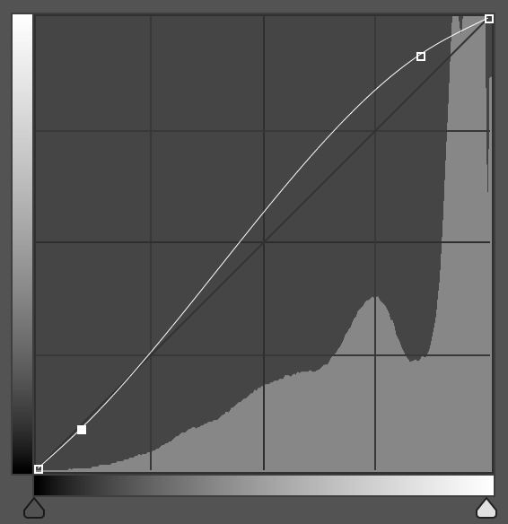 Y en este segundo caso también la curva de las luces es más acentuada que la de las sombras, pero el punto de ajuste está más cerca al extremo derecho.
