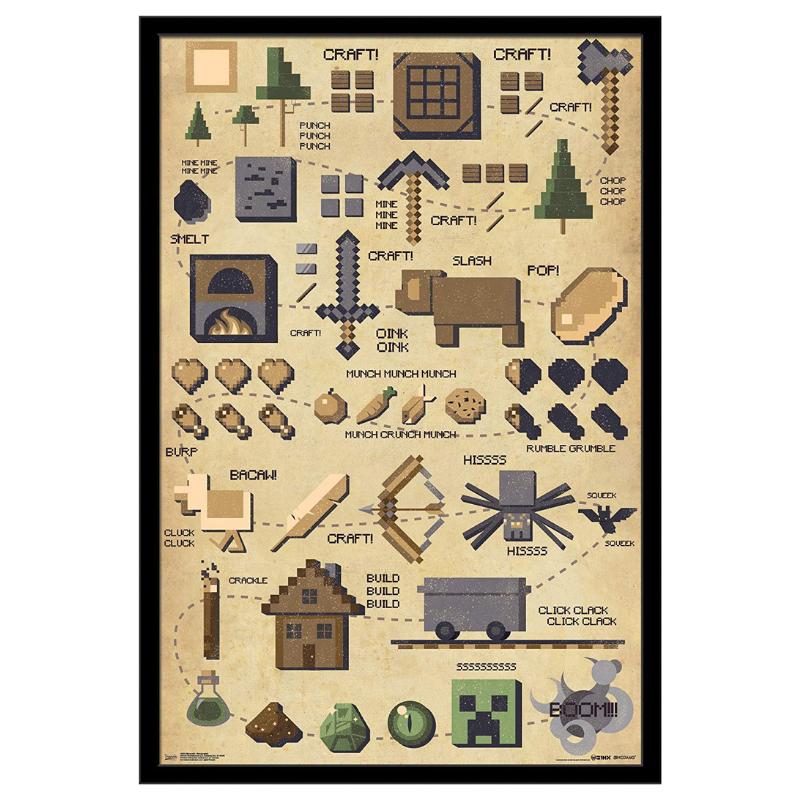 vintage minecraft poster
