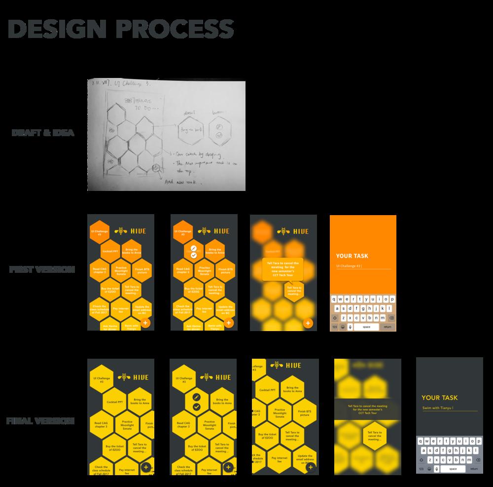 design process2.png