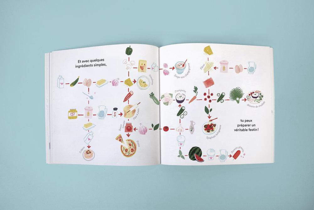 livre_je cuisine avec toi_mot croise.jpg