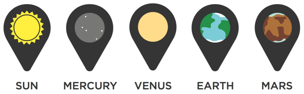 Inner planet icons.png