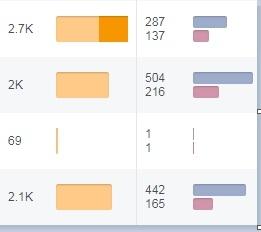 Consistent Content Stats.jpg