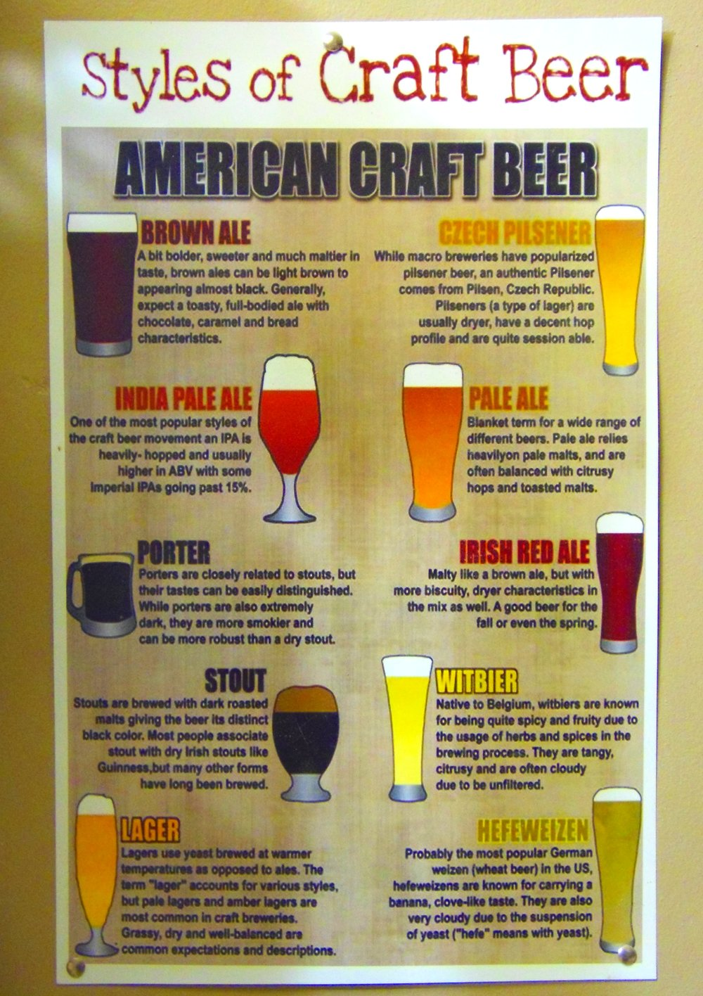 Look at all the styles of beers you can brew!