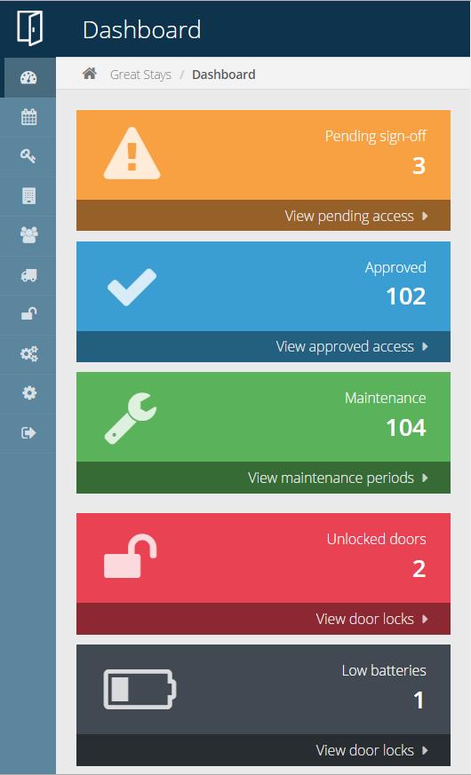 EveryDoor Dashboard Mobile View (Version 3.0.4)