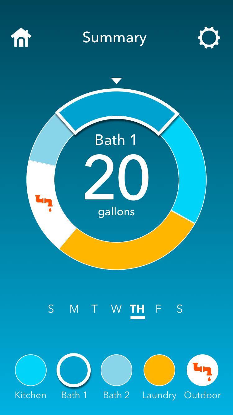 Summary-Bath 1.png