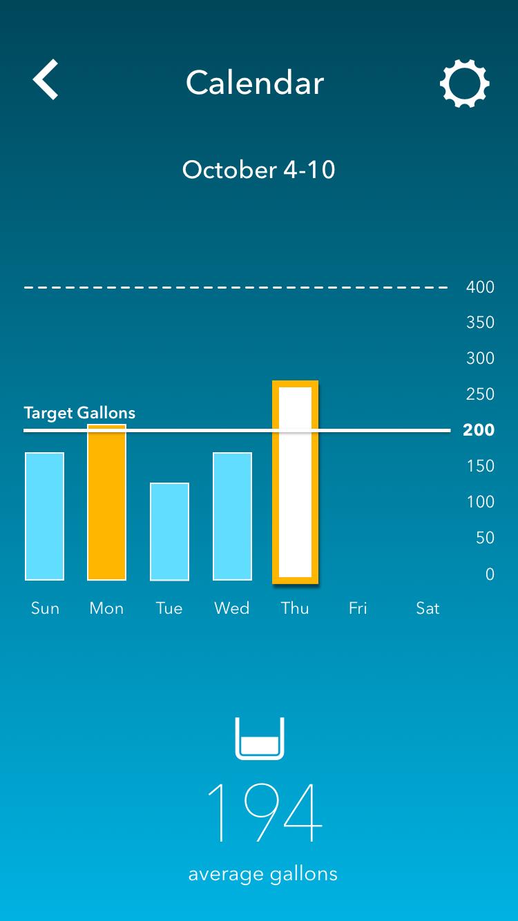 Calendar-Graph 1.png