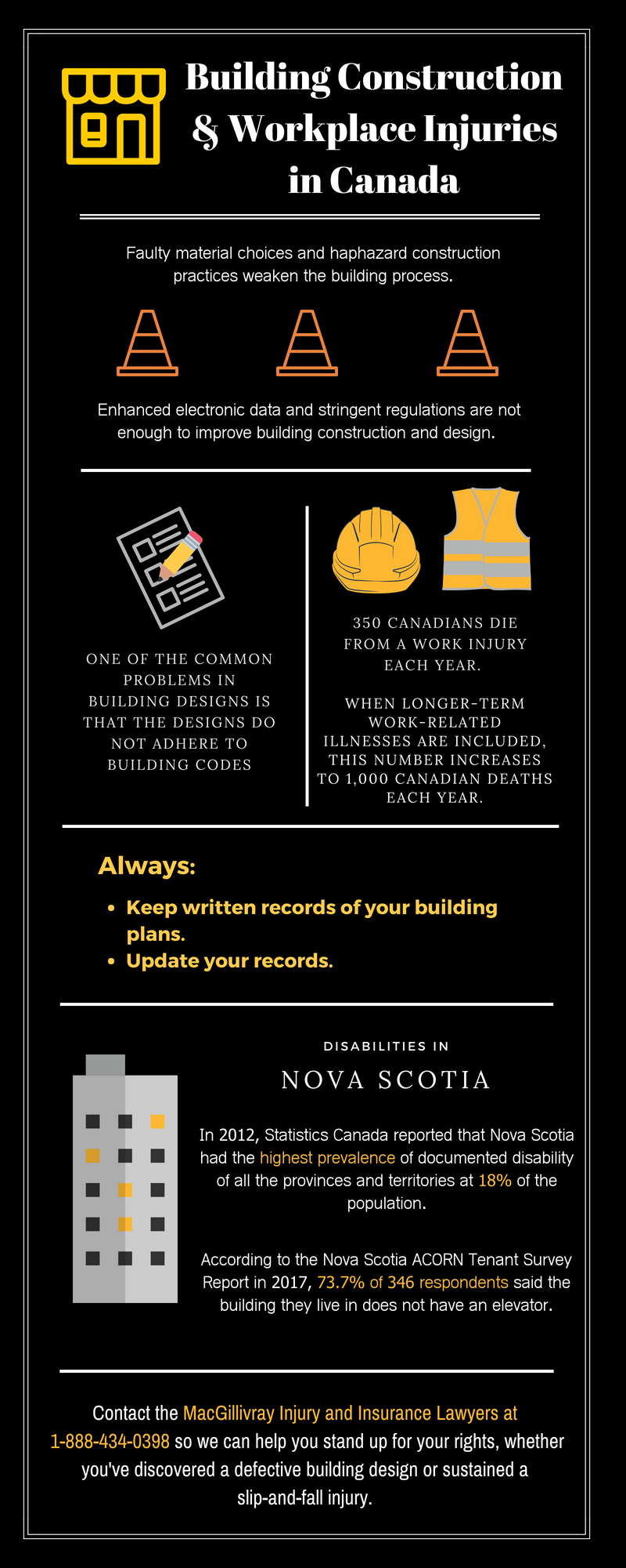 MacGillivray__Building Construction _ Workplace Injuries in Canada Infographic_06-12-18_SM-KT.jpg