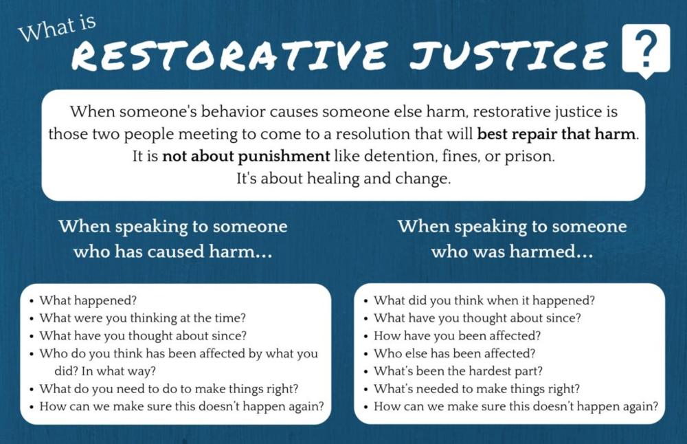 Restorative Justice 1.png
