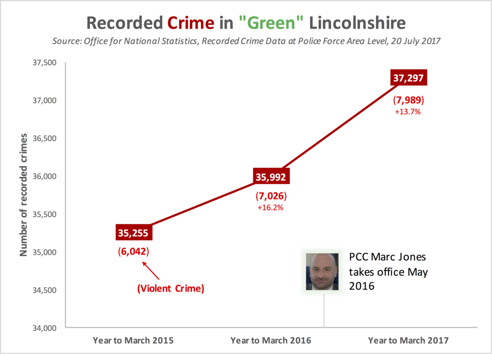 LINCOLNSHIRE POLICE.png