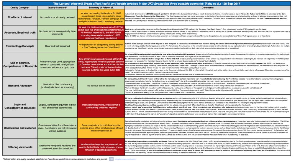 The Lancet Scorecard.png