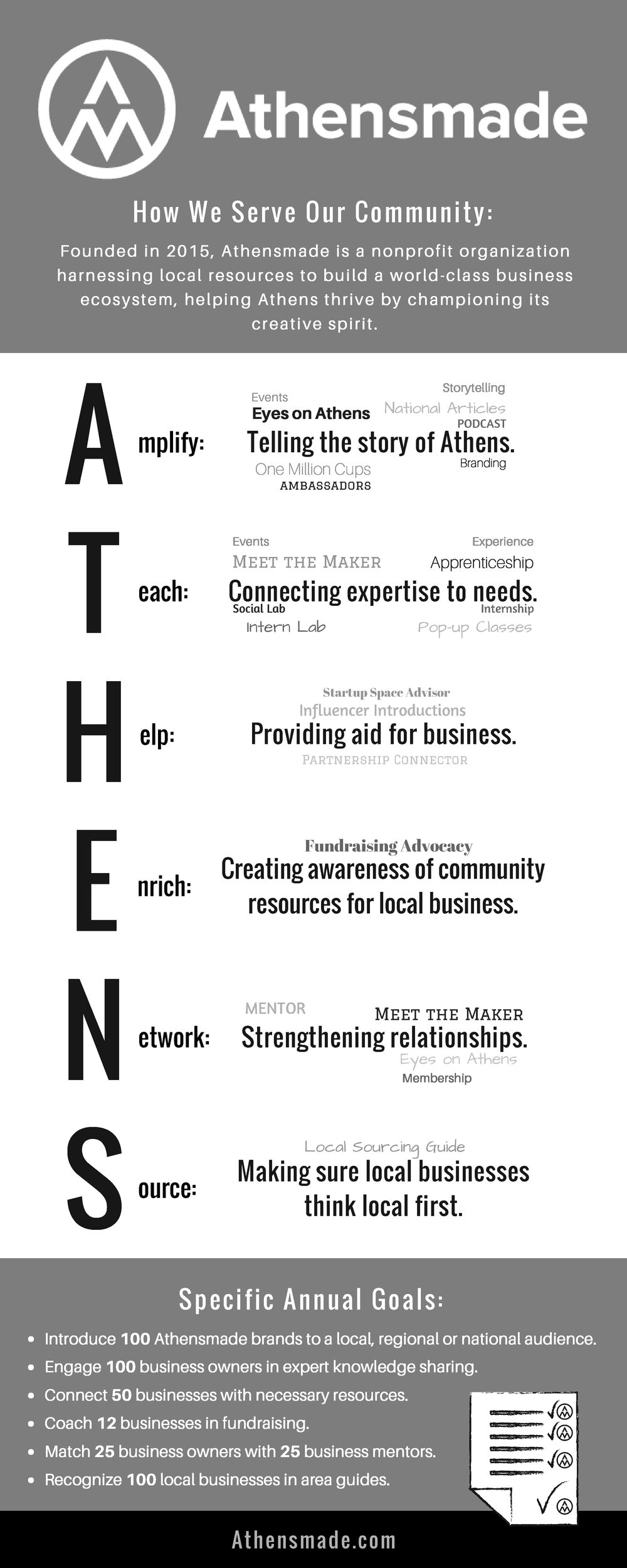 Athensmade-presents-How-We-Serve2018-1.png
