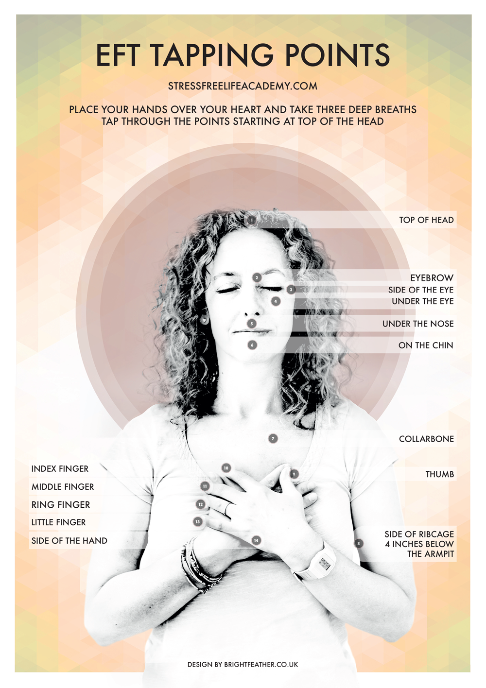 eft-tapping-points-stress-free-life-academy-1.png