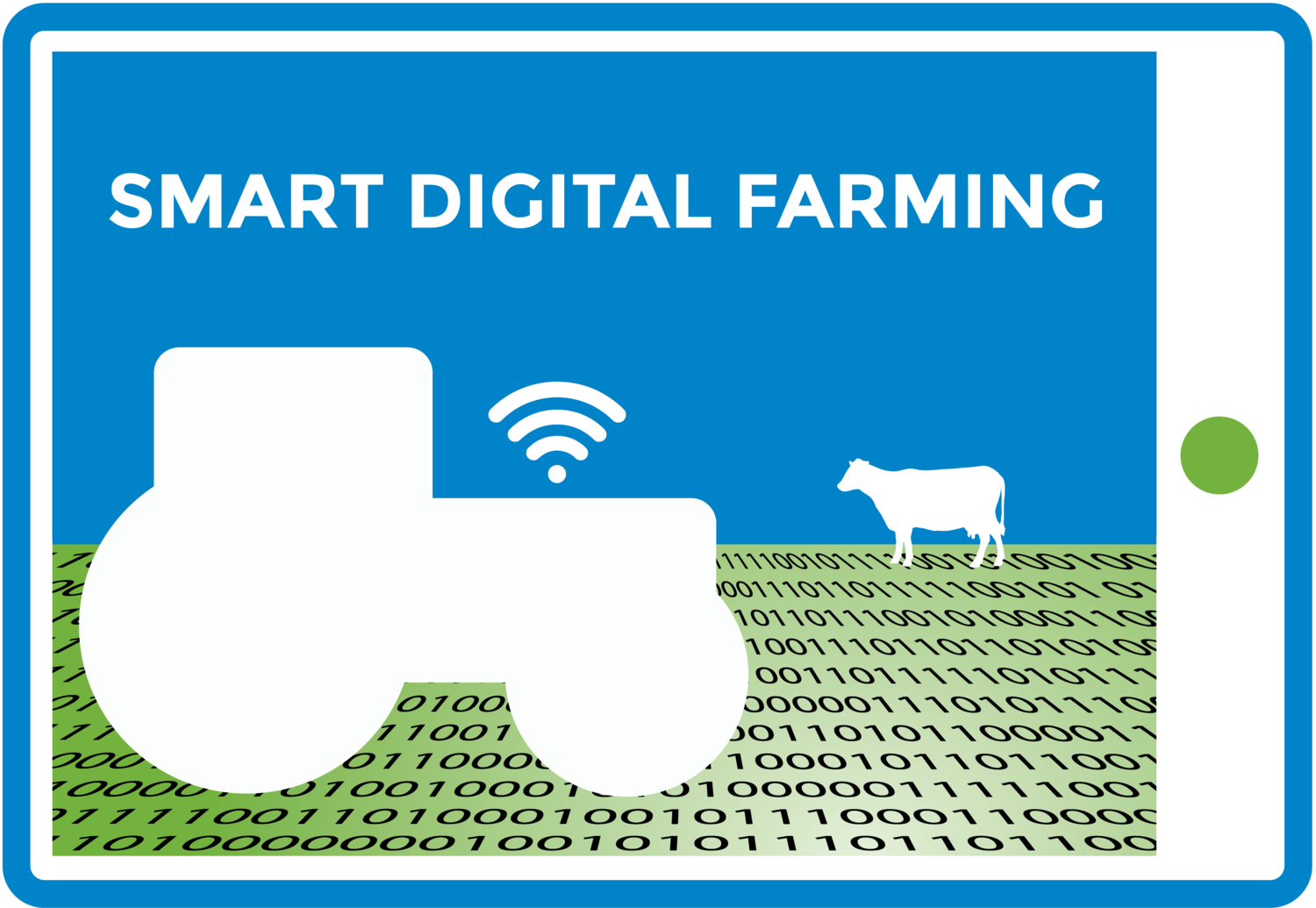 Smart Digital Farming