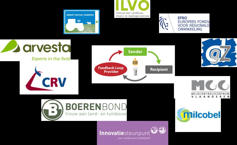 De DataHub EFRO partners