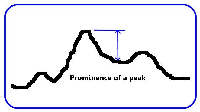 prominence.jpg