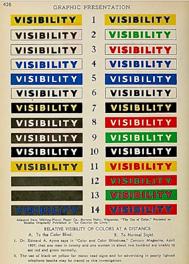 Graphic-presentation-Willard-Cope-Brinton-1939-couv-index-grafik.jpg