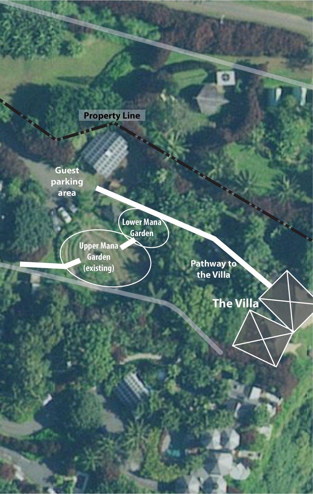 Perfect Mana Garden. Site Flows