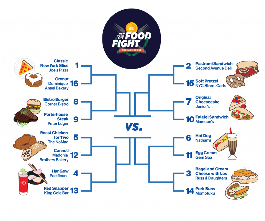 nyc-food-bracket.png