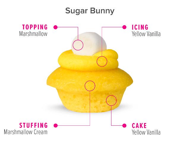 sugar-bunny.png