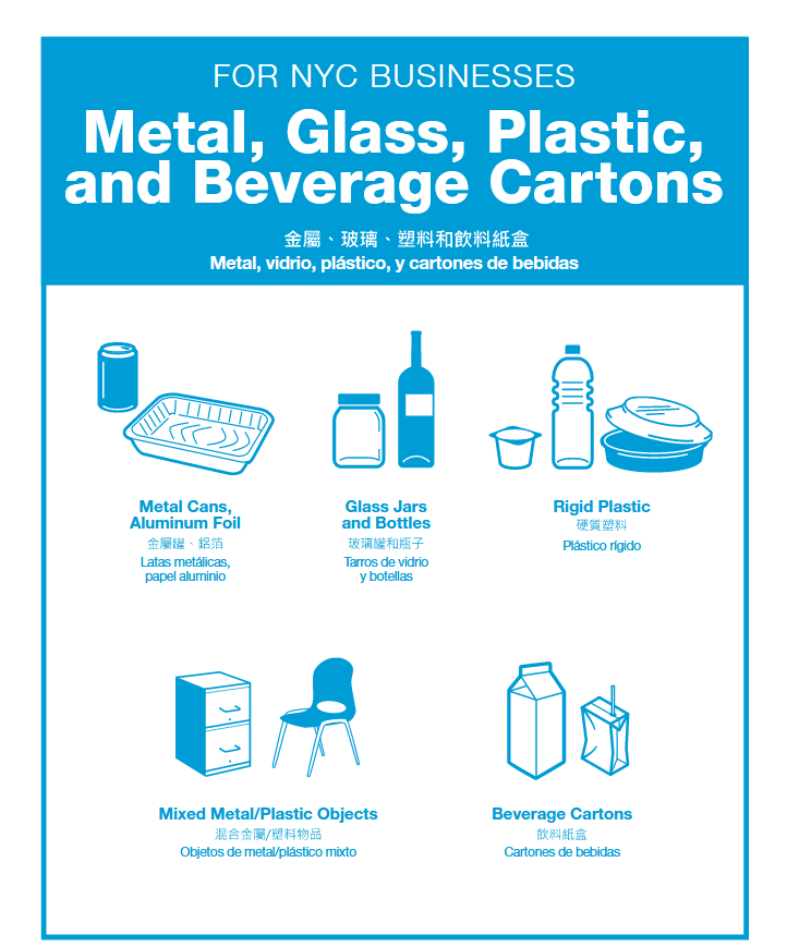 Download recycling signs for employees and customers on the DSNY website.