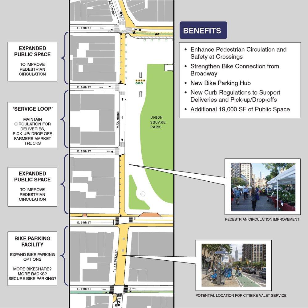 MTADOT University and USQ West.jpg