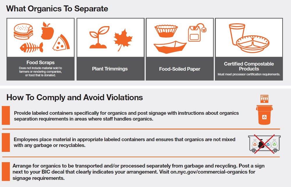 Image Source: NYC Department of Sanitation
