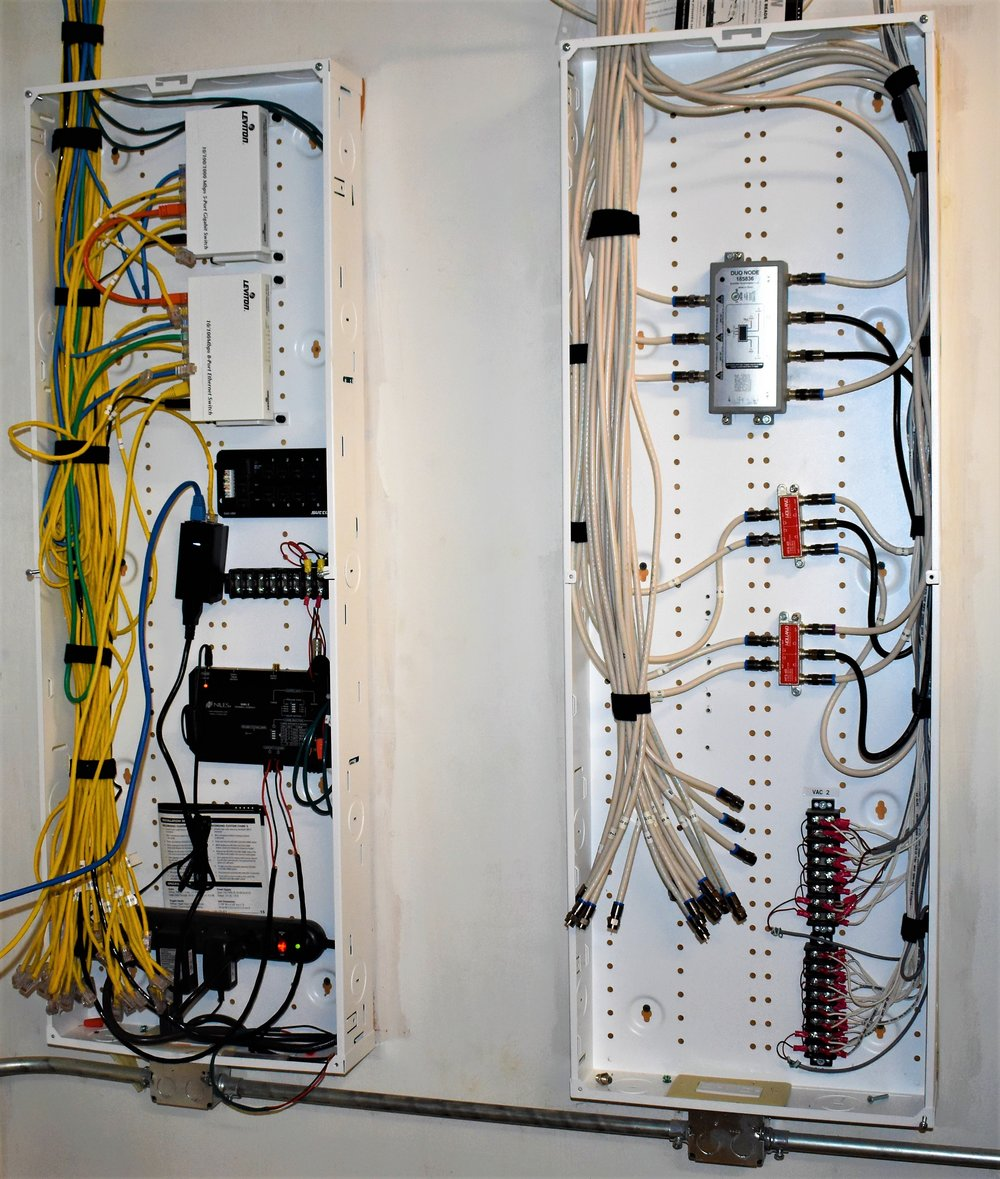 Home Headend Connections