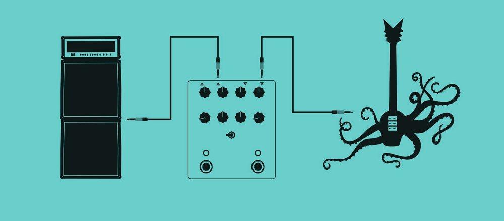 モノで使用の場合  ご使用の楽器をLeftインプットに入力して、アウトプットはLeft/Rightのどちらも使用出来ます。