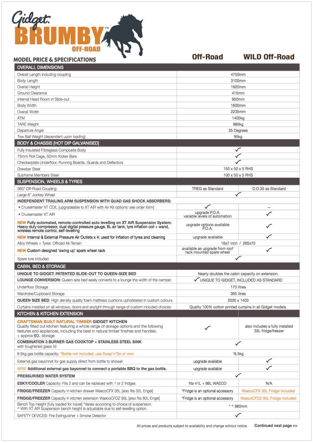GIDGET BRUMBY MODELS SPECS & PRICE LIST