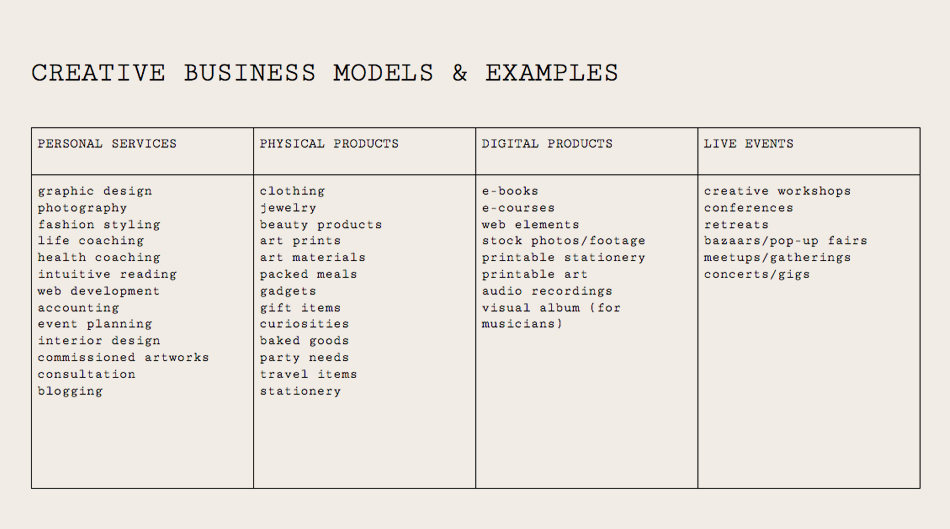 business models and examples.jpg