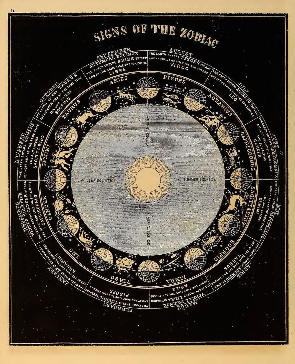Asa-Smith's-Illustrated-Astronomy-16.jpg