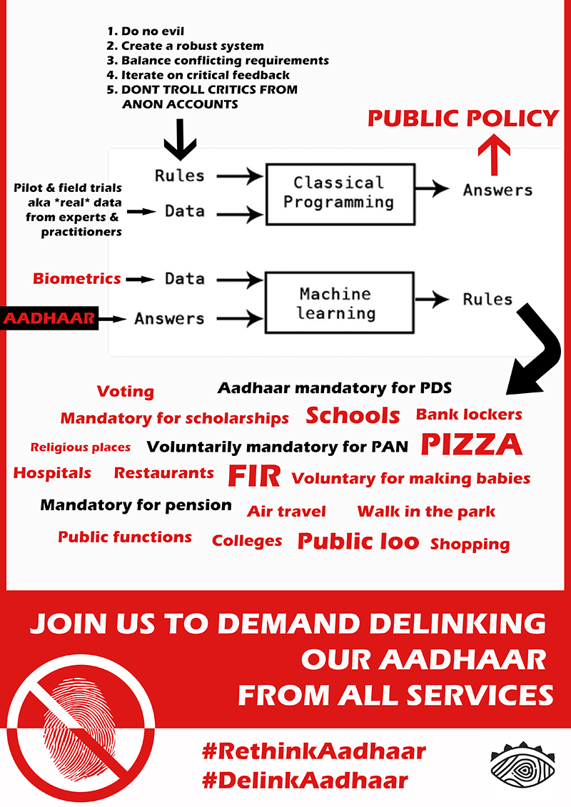 Aadhaar-looking-for-problems-1.png