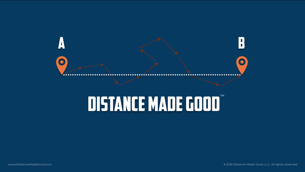 What Is The Meaning Of Distance Made Good Why The Name Distance