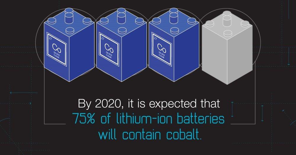 Lithium Batteries.jpg