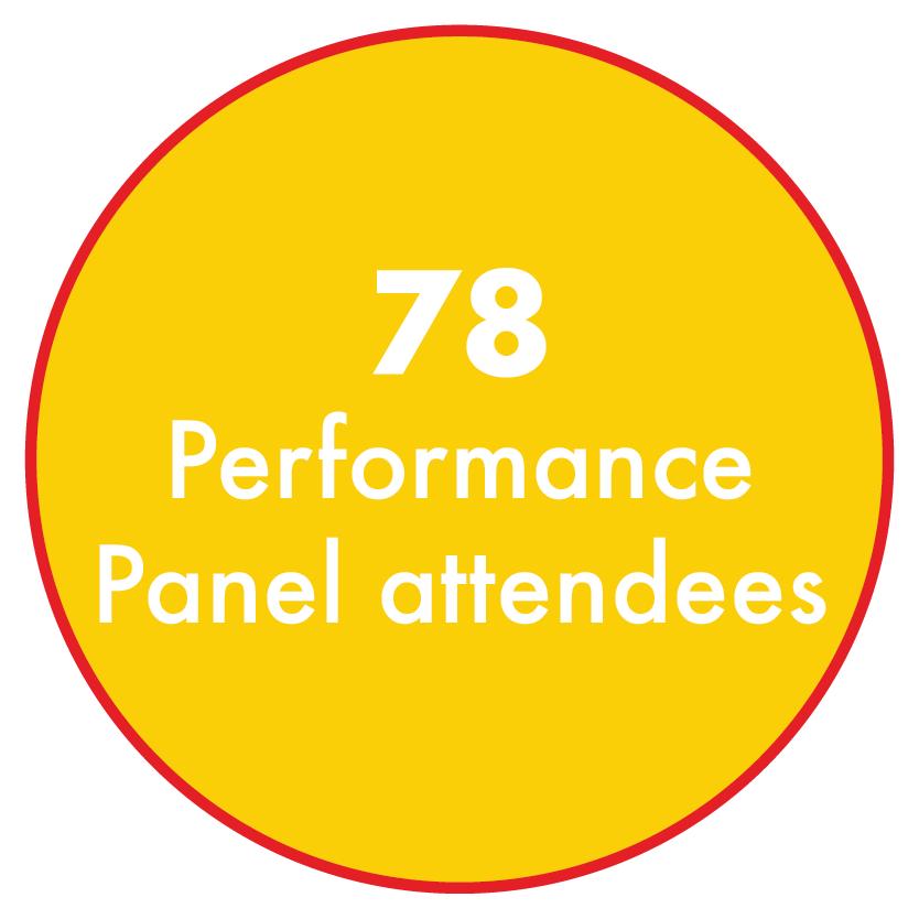 bmw-cca-oktoberfest_performance-panel.png