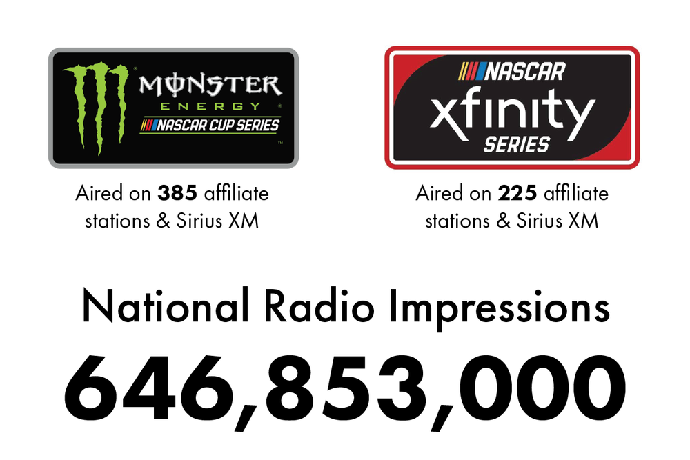 prn-811-media-reach_mencs-radio.png