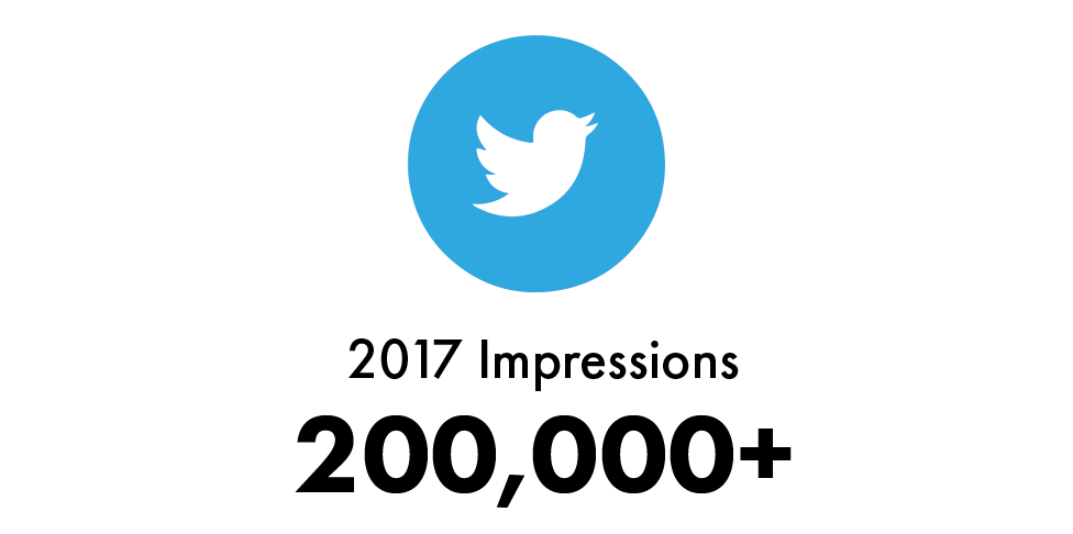 prn-811-media-reach_total-impressions-twitter.png
