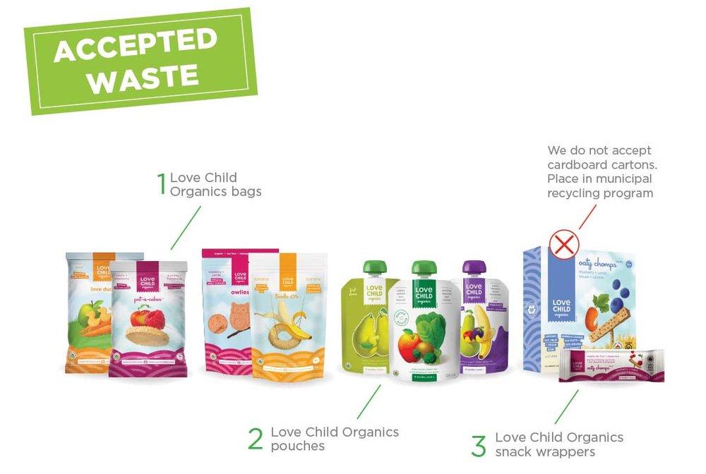 Love Child Organics Recycling Program.jpg